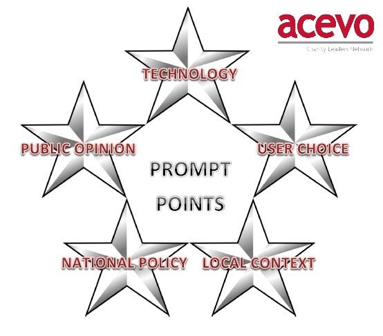 Prompt points w ACEVO logo